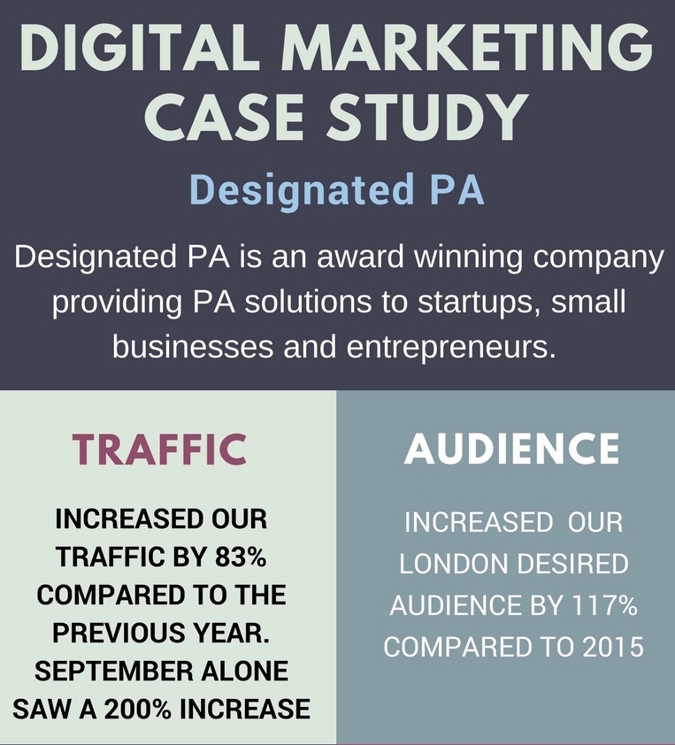 AMAZING Digital Marketing Case Study: Designated PA